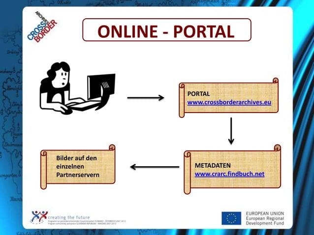 ONLINE - PORTAL  PORTAL www.crossborderarchives.eu  Bilder auf den einzelnen Partnerservern  METADATEN www.crarc.findbuch....