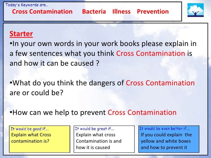Cross Contamination     Bacteria Illness PreventionStarter•In your own words in your work books please explain ina few sen...