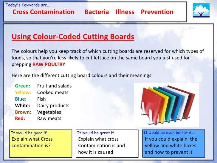 Kitchen Color Coding