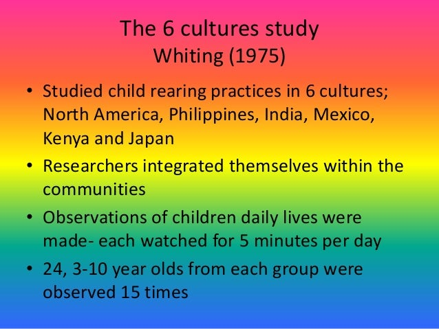 child rearing practice among filipino family Children tan, in 1989, studied four father types among filipino  studies on  various child-rearing practices (domingo, 1977 liwag, dela.