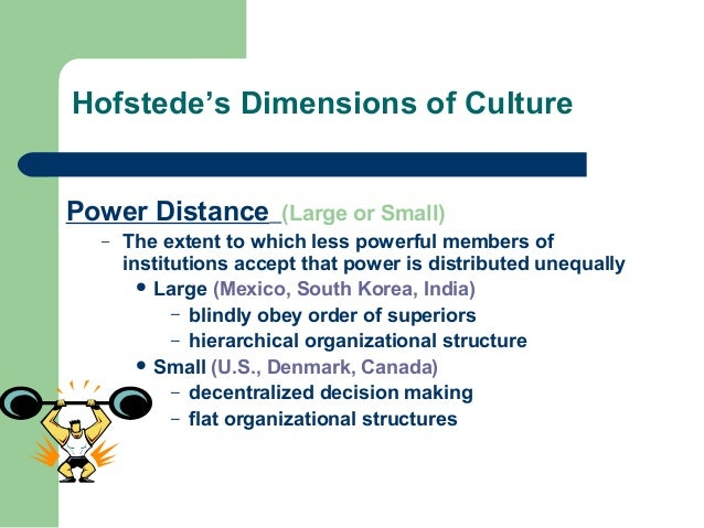 uk described in 6 hofstede dimensions Through the lens of geert hofstede's cultural dimensions, this document will begin with an examination of the behaviors, thought patterns, communication practices, and business preferences that dominate these two cultures.