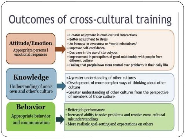 The dread an essay on communication across cultural boundaries