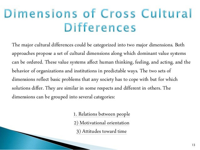 cross cultural issues in international business How can cultural differences affect business problems with international business cross cultural communication in business [issues.