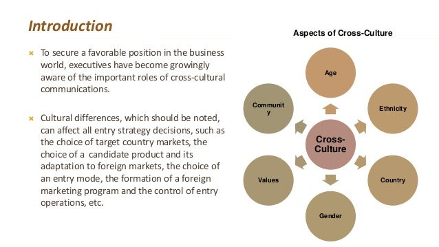 cultural differences in international trade negotiation Cultural sensitivity international business managers know that adapting to different cultures enhances personal and business growth without regard to cultural differences opportunities in international business management will continue to increase.