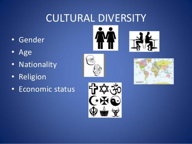 importance of understanding cultural ethnic and gender differences essay Below is an essay on importance of understanding cultural, ethnic, and gender differences from anti essays, your source for research papers, essays, and term paper examples.