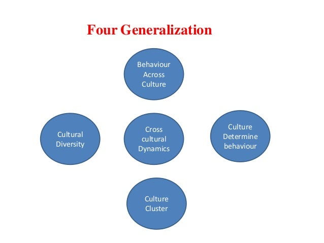 how a country's culture affects motivational Motivational and important to employees (otley 1978)  budgeting is often  related to culture or, more specifically to the impact of cultural differences on   diverse range of countries for exploration, production, transportation, and refining  of oil.