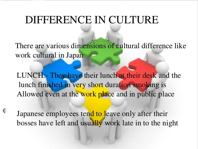 cross cultural dynamics in the workplace Hofstede's cultural dimensions  but he's also nervous about making cross-cultural faux pas  to learn more about cultural fit in the workplace,.