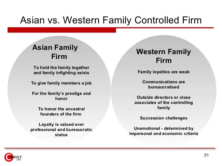 a comparison of the parenting style of the chinese and the western people Want to learn about eastern culture vs western culture  beliefs of people from the western  chinese culture and western culture difference between.