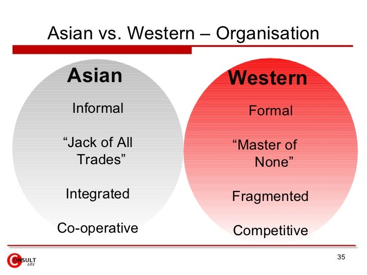 Top 12 Major Differences between Indian and Western Culture