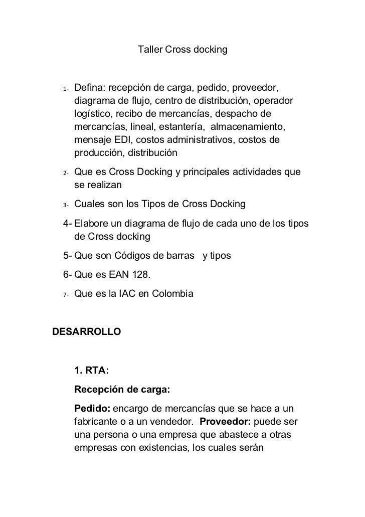 Taller Cross docking 1-   Defina: recepción de carga, pedido, proveedor,      diagrama de flujo, centro de distribución, o...