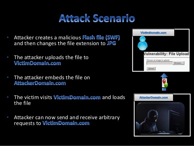 """• Attacker sets within the file the as """" """" • SWF file can communicate with the HTML page in which it is embedded • As we k..."""