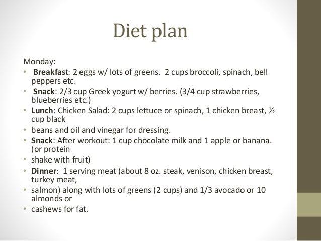 Crossfit diet for women