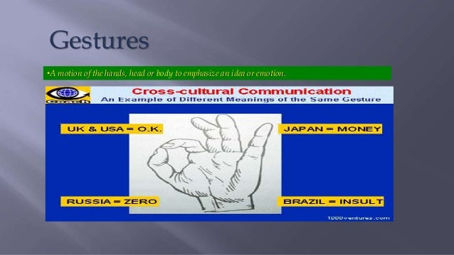 Gestures •A motion of the hands, head or body to emphasize an idea or emotion.