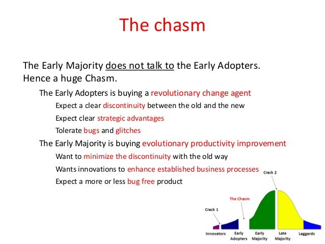 geoffrey moore crossing the chasm pdf