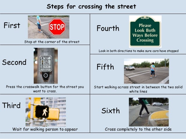 Steps for crossing the streetFirst                                             Fourth           Stop at the corner of the ...