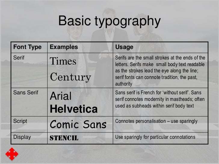 Basic typographyFont Type    Examples     UsageSerif                     Serifs are the small strokes at the ends of the  ...
