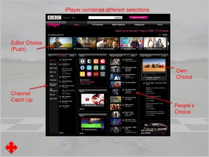 Analyse Web 'text'                     Top down                     Navigation                     'Fold'