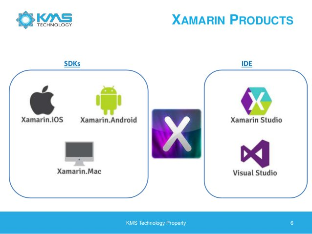 XAMARIN PRODUCTS KMS Technology Property 6 SDKs IDE
