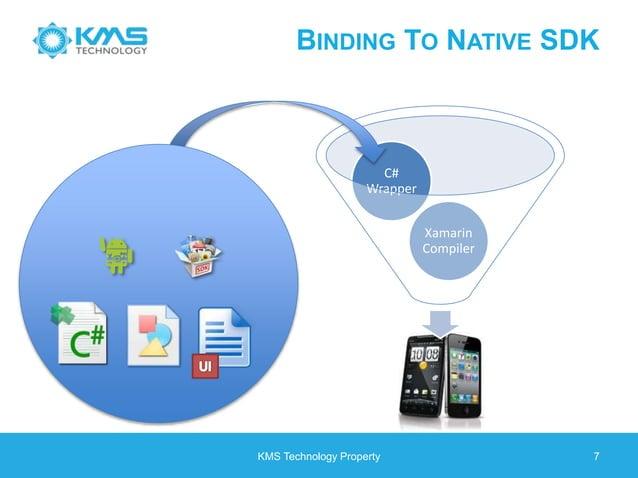 Xamarin Compiler C# Wrapper BINDING TO NATIVE SDK KMS Technology Property 7