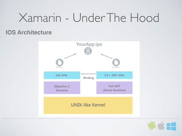 Xamarin - UnderThe Hood IOS Architecture