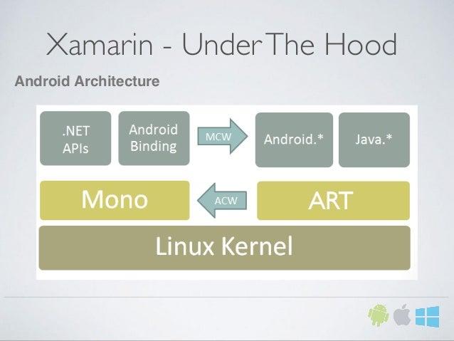 Xamarin - UnderThe Hood Android Architecture