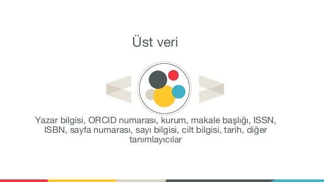 Üst veri Yazar bilgisi, ORCID numarası, kurum, makale başlığı, ISSN, ISBN, sayfa numarası, sayı bilgisi, cilt bilgisi, tar...