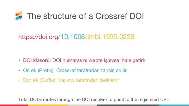 The structure of a Crossref DOI https://doi.org/10.1006/jmbi.1995.0238 • DOI klasörü: DOI numarasını webte işlevsel hale g...