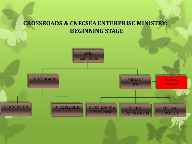 CROSSROADS & CNECSEA ENTERPRISE MINISTRY:                     BEGINNING STAGE                                   CNEC      ...