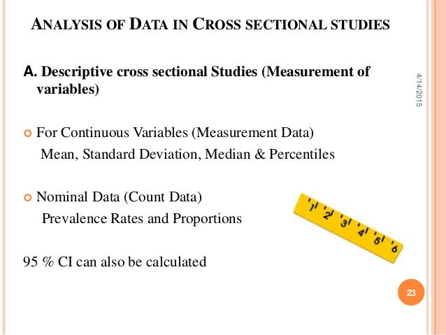 Cross-Sectional Study Design and Data Analysis