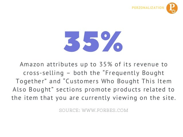The Art And Science Of Cross Selling [A Guide For E-Commerce] Slide 3