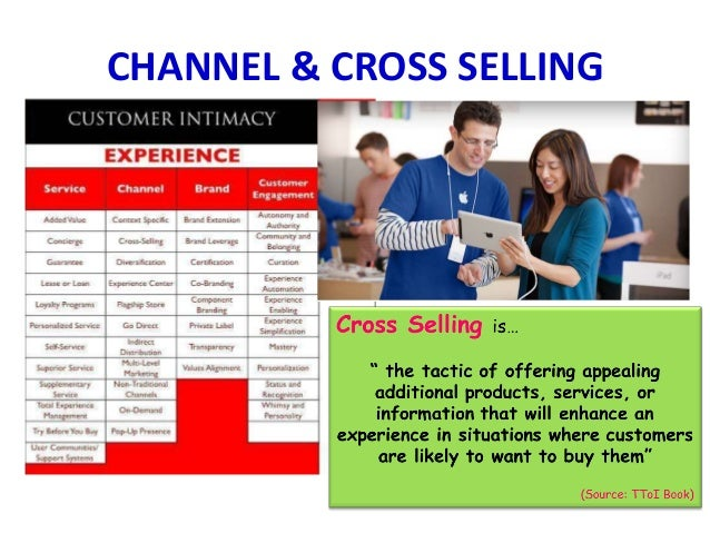 """CROSS SELLING """"I would like to buy an Ipod, please…"""""""