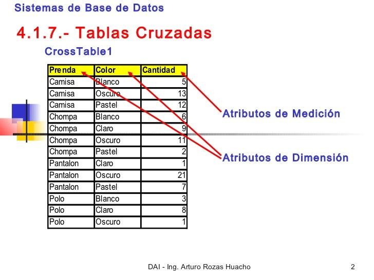 Cross table Slide 2