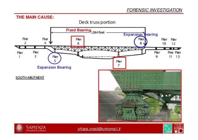 chiara.crosti@uniroma1.it FORENSIC INVESTIGATION INSPECTION REPORTING FOR I-35W BRIDGE