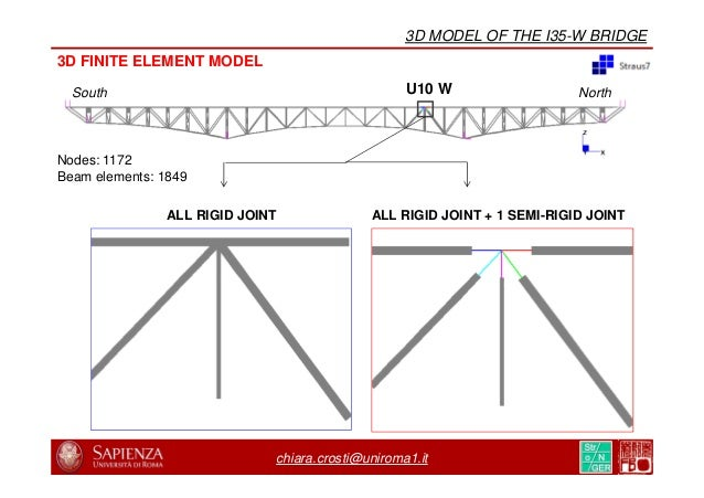 chiara.crosti@uniroma1.it I-35W SAINT ANTHONY FALLS BRIDGE (September 2008) CONCLUSION