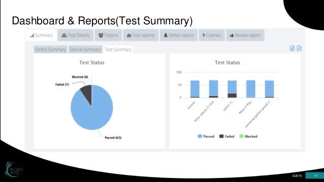 11 ©201511 ©2015 11 Dashboard & Reports(Test Summary)