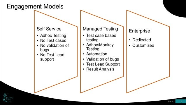 12 ©201512 ©2015 12 Engagement Models Self Service • Adhoc Testing • No Test cases • No validation of bugs • No Test Lead ...