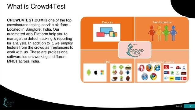 Crowd4Test business_proposal Slide 2