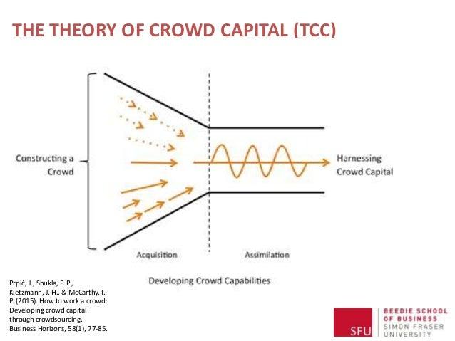 THE THEORY OF CROWD CAPITAL (TCC) Prpić, J., Shukla, P. P., Kietzmann, J. H., & McCarthy, I. P. (2015). How to work a crow...