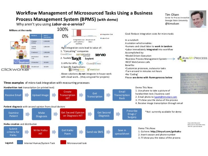 Workflow Management of Microsourced Tasks Using a Business                                                                ...