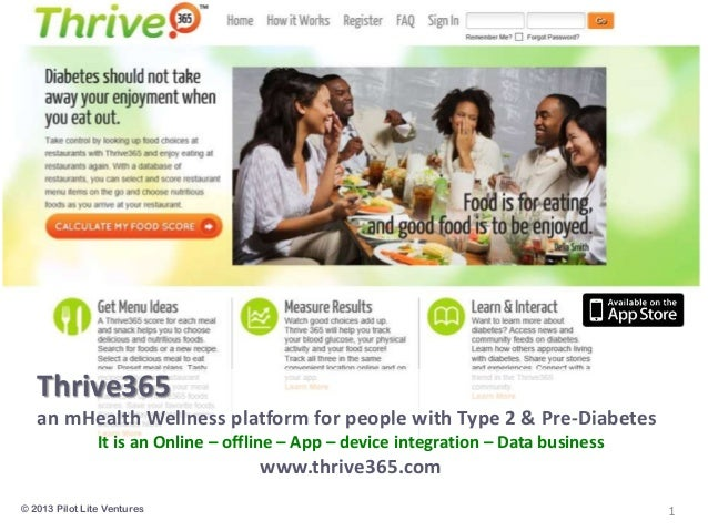 © 2013 Pilot Lite Ventures 1 Thrive365 an mHealth Wellness platform for people with Type 2 & Pre-Diabetes It is an Online ...
