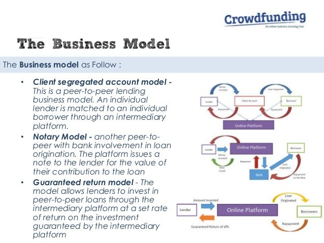 • Client segregated account model - This is a peer-to-peer lending business model. An individual lender is matched to an i...