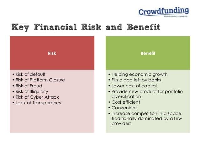Risk • Risk of default • Risk of Platform Closure • Risk of Fraud • Risk of Illiquidity • Risk of Cyber Attack • Lack of T...