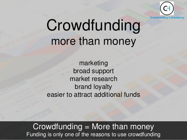 Crowdfunding more than money marketing broad support market research brand loyalty easier to attract additional funds Crow...