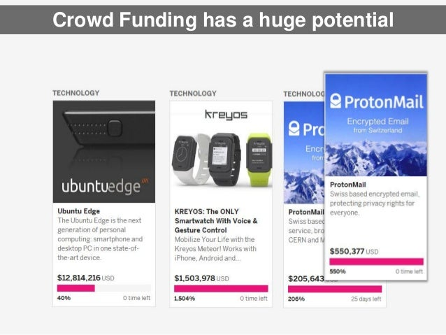 3© Copyright S3 Accelerator 2014 Copying or distribution is prohibited #S3Accel Crowd Funding has a huge potential