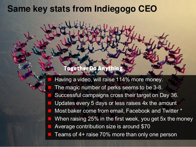 7© Copyright S3 Accelerator 2014 Copying or distribution is prohibited #S3Accel Same key stats from Indiegogo CEO Having a...