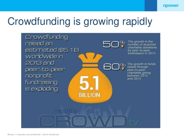 Intro to Crowdfunding For NonProfits