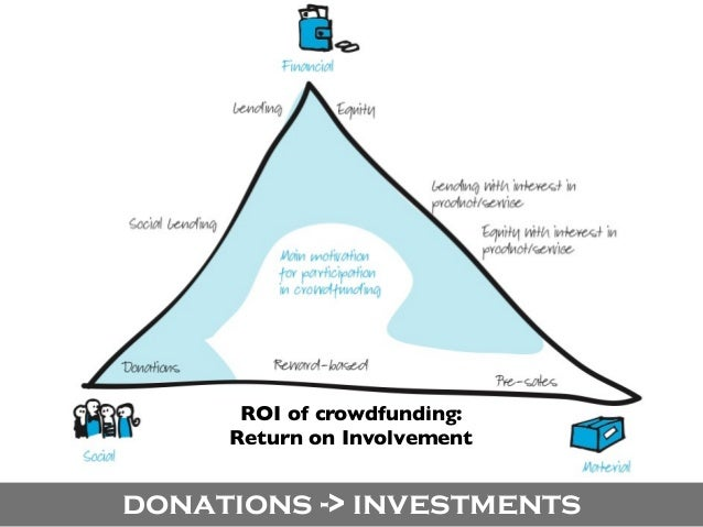 Locavesting- Local investments- More niche platforms- small platforms(< 10 projects / year)