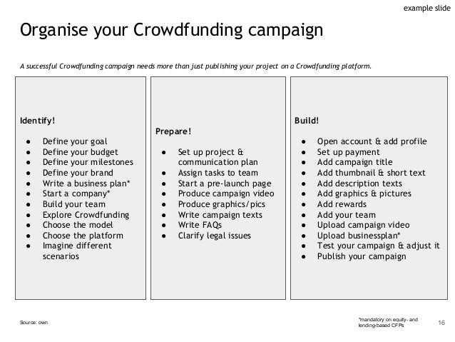 Organise your Crowdfunding campaign A successful Crowdfunding campaign needs more than just publishing your project on a C...