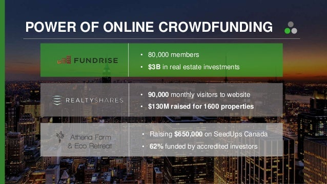 Real Estate Crowdfunding Workshop Crowdfundsuite