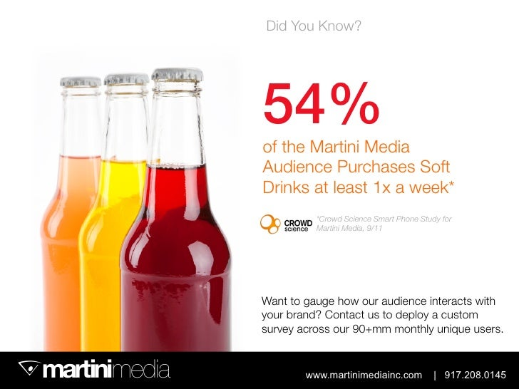 Did You Know?54%!of the Martini MediaAudience Purchases SoftDrinks at least 1x a week*          *Crowd Science Smart Phone...